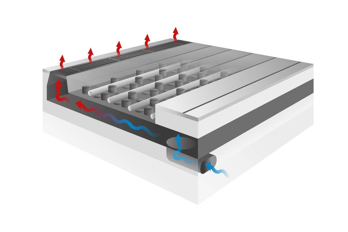 Heizung System Visualisierung Schaubild Waterkotte
